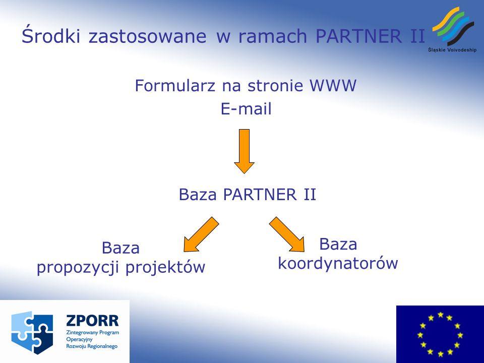 Środki zastosowane w ramach PARTNER II Formularz na stronie WWW E-mail Baza PARTNER II Baza propozycji projektów Baza koordynatorów