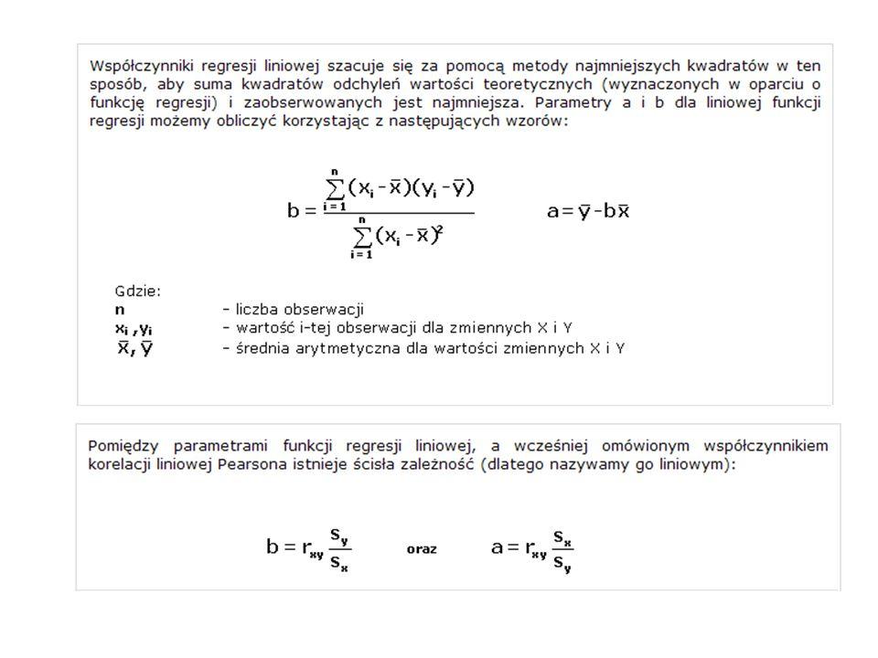 Po wyznaczeniu parametrów funkcji regresji liniowej należy ocenić poziom dopasowania funkcji regresji do rzeczywistych danych.