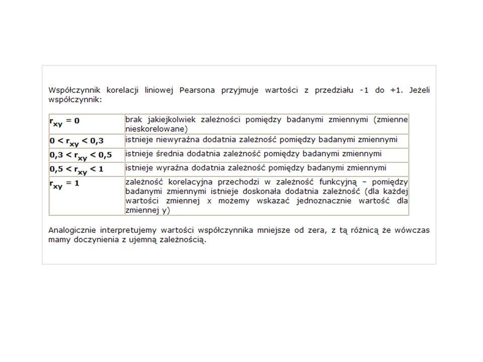 W modelach regresji zależność pomiędzy jedną lub większą ilością zmiennych niezależnych (predykatory, zmienne wyjaśniające) a zmienną zależną (zmienna wyjaśniana) przedstawiamy w postaci tak zwanej funkcji regresji.