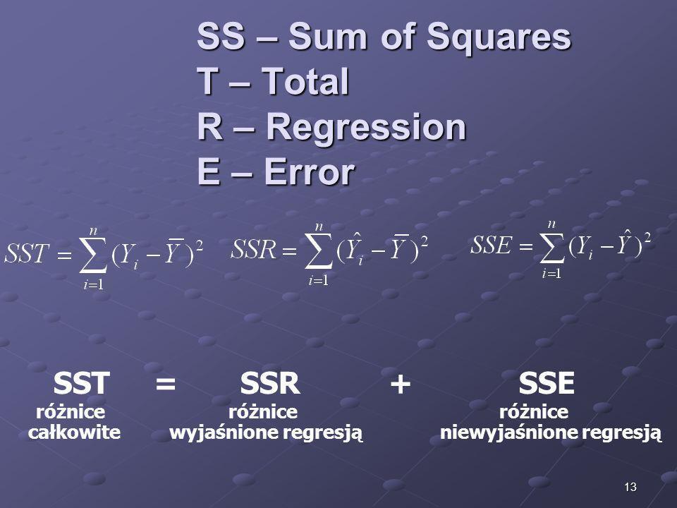 13 SST = SSR + SSE różnice różnice różnice całkowite wyjaśnione regresją niewyjaśnione regresją SS – Sum of Squares T – Total R – Regression E – Error