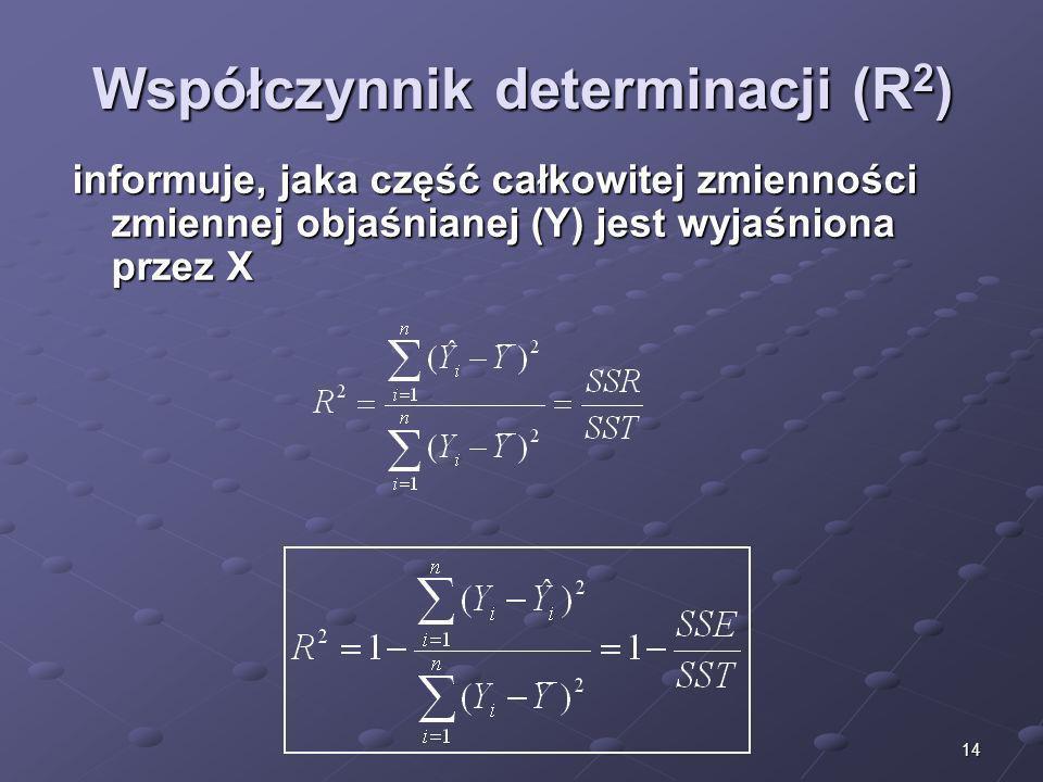 14 Współczynnik determinacji (R 2 ) informuje, jaka część całkowitej zmienności zmiennej objaśnianej (Y) jest wyjaśniona przez X