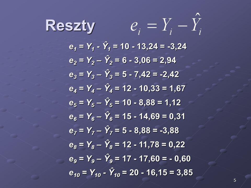 6 Cena jednego litra (PLN) Ilość sprzedanej wody mineralnej (litrów) Wartości empiryczne Ilość sprzedanej wody mineralnej (litrów) Wartości teoretyczne Reszty e i X 1 = 1,3 Y 1 = 10 Ŷ 1 = 13,24 e 1 = -3,24 X 2 = 2,0 Y 2 = 6 Ŷ 2 = 3,06 e 2 = 2,94 X 3 = 1,7 Y 3 = 5 Ŷ 3 = 7,42 e 3 = -2,42 X 4 = 1,5 Y 4 = 12 Ŷ 4 = 10,33 e 4 = 1,67 X 5 = 1,6 Y 5 = 10 Ŷ 5 = 8,88 e 5 = 1,12 X 6 = 1,2 Y 6 = 15 Ŷ 6 = 14,69 e 6 = 0,31 X 7 = 1,6 Y 7 = 5 Ŷ 7 = 8,88 e 7 = -3,88 X 8 = 1,4 Y 8 = 12 Ŷ 8 = 11,78 e 8 = 0,22 X 9 = 1,0 Y 9 = 17 Ŷ 9 = 17,60 e 9 = -0,60 X 10 = 1,1 Y 10 = 20 Ŷ 10 = 16,15 e 10 = 3,85