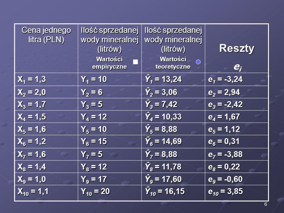 17 Odchylenie standardowe reszt Odchylenie standardowe reszt (standardowy błąd estymacji) informuje o ile średnio wartości obserwowane Y odchylają się od wartości przewidywanych Ŷ modelu n – liczba obserwacji k – liczba współczynników w równaniu