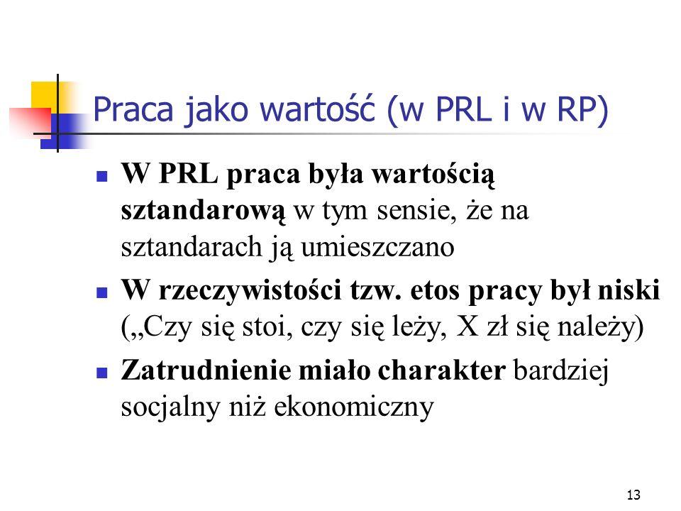 13 Praca jako wartość (w PRL i w RP) W PRL praca była wartością sztandarową w tym sensie, że na sztandarach ją umieszczano W rzeczywistości tzw.