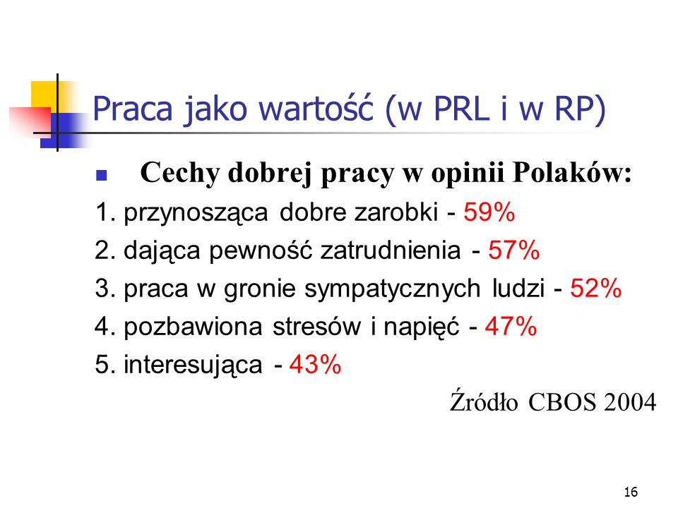 16 Praca jako wartość (w PRL i w RP) Cechy dobrej pracy w opinii Polaków: 1. przynosząca dobre zarobki - 59% 2. dająca pewność zatrudnienia - 57% 3. p