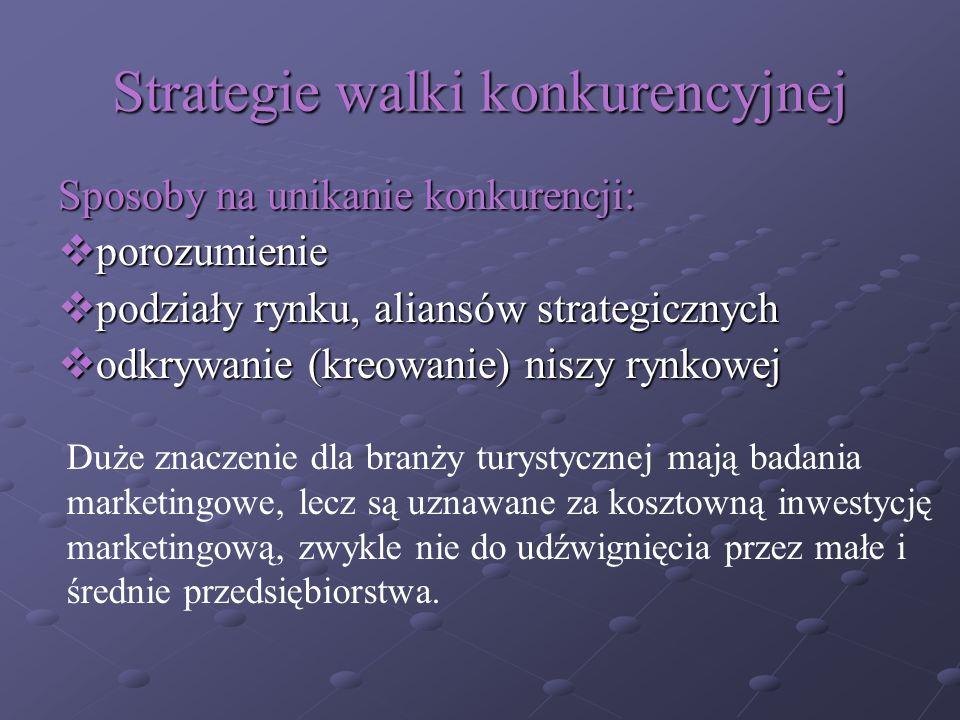 Strategie walki konkurencyjnej Sposoby na unikanie konkurencji: porozumienie porozumienie podziały rynku, aliansów strategicznych podziały rynku, alia