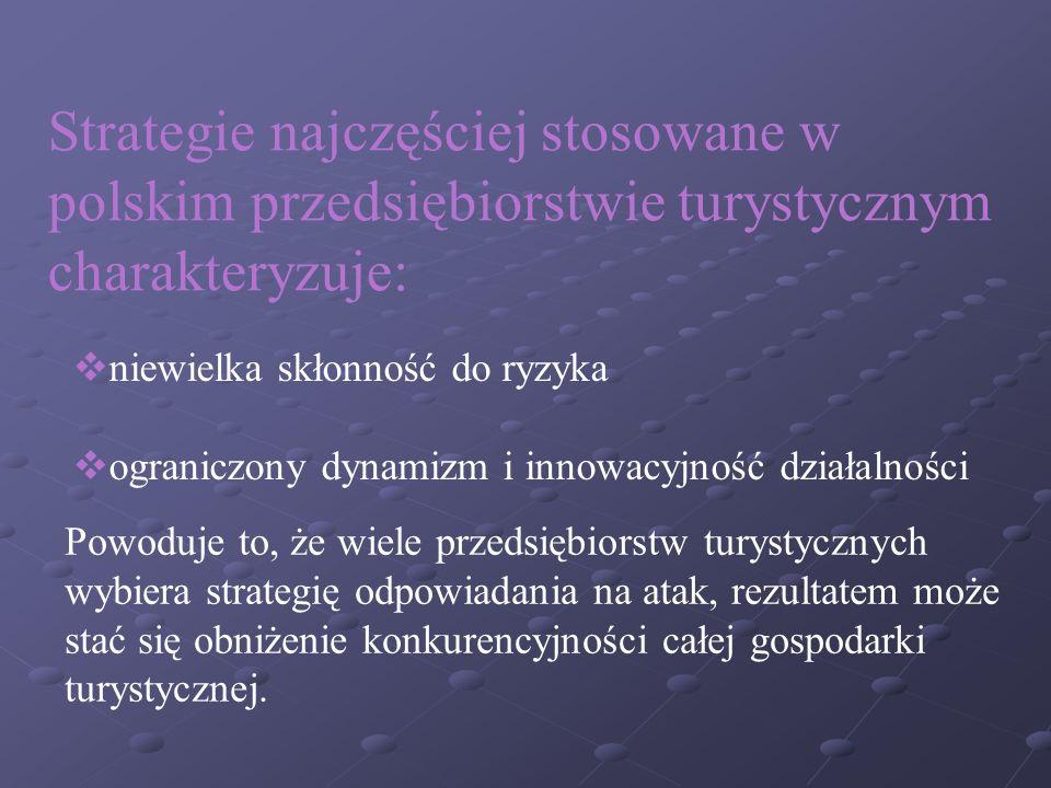 Strategie najczęściej stosowane w polskim przedsiębiorstwie turystycznym charakteryzuje: niewielka skłonność do ryzyka ograniczony dynamizm i innowacy