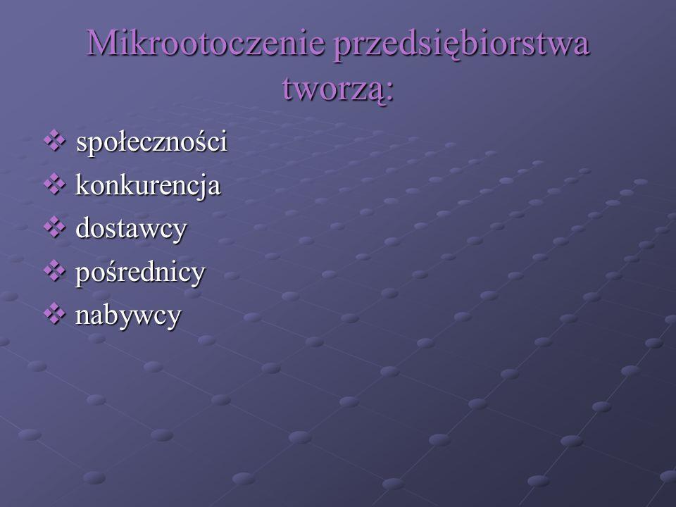 Każda informacja w formie opisowej (broszura, folder) stanowi część umowy.