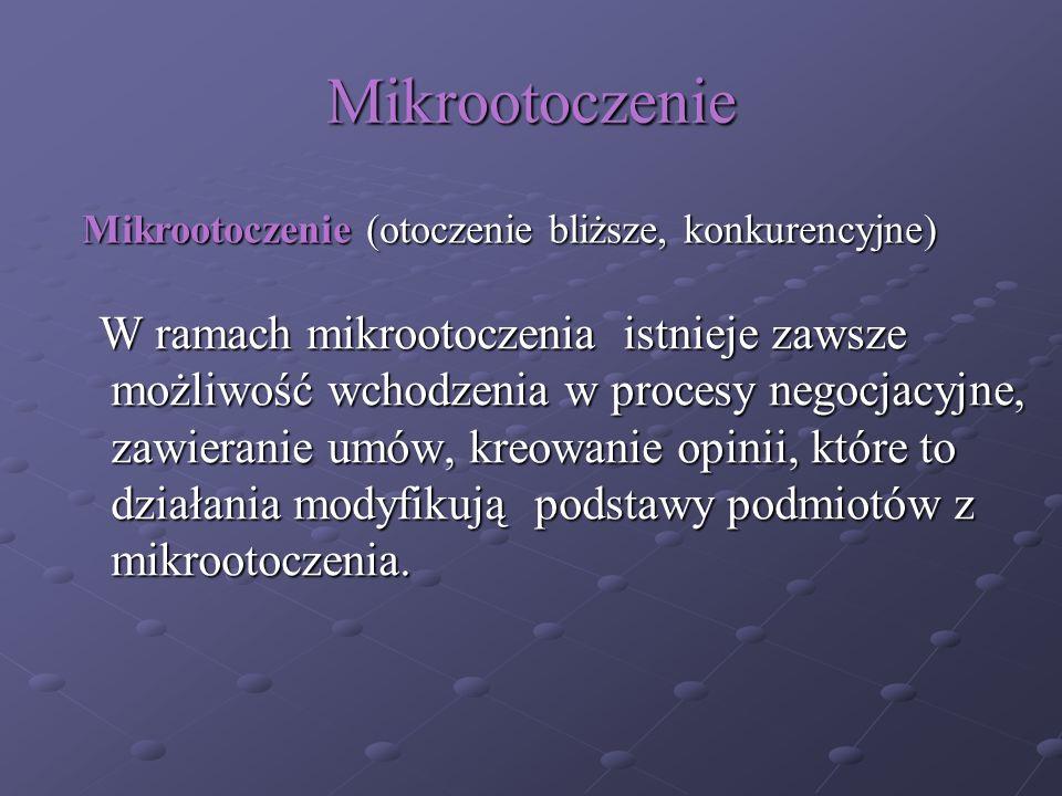 Mikrootoczenie W ramach mikrootoczenia istnieje zawsze możliwość wchodzenia w procesy negocjacyjne, zawieranie umów, kreowanie opinii, które to działa