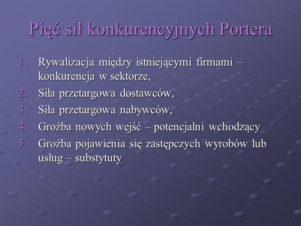 Konkurenci w branży turystycznej Przedsiębiorstwa turystyczne w warunkach polskich działają na rynku dwustronnie poloplistycznym, na którym tak po stronie popytu, jak i podaży występuje wiele rozproszonych podmiotów.