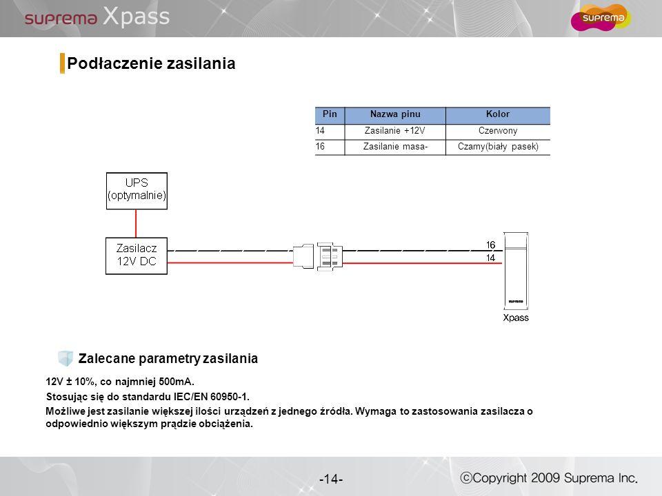 14 - -14- Podłaczenie zasilania 12V ± 10%, co najmniej 500mA. Stosując się do standardu IEC/EN 60950-1. Możliwe jest zasilanie większej ilości urządze