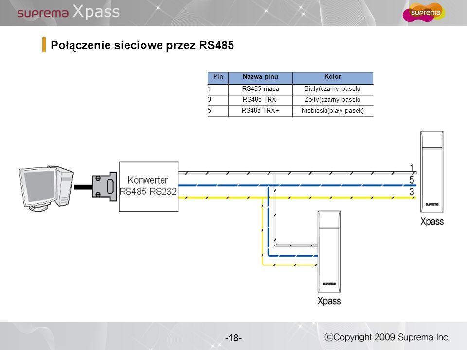 18 - -18- Połączenie sieciowe przez RS485 PinNazwa pinuKolor 1RS485 masaBiały(czarny pasek) 3RS485 TRX-Żółty(czarny pasek) 5RS485 TRX+Niebieski(biały