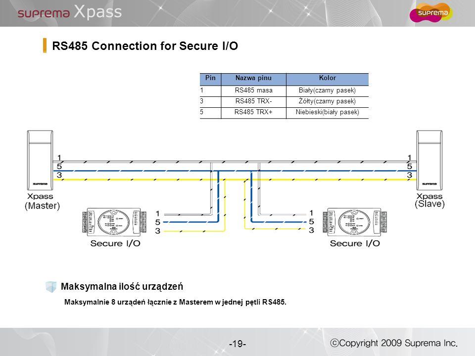 19 - -19- RS485 Connection for Secure I/O Maksymalna ilość urządzeń PinNazwa pinuKolor 1RS485 masaBiały(czarny pasek) 3RS485 TRX-Żółty(czarny pasek) 5