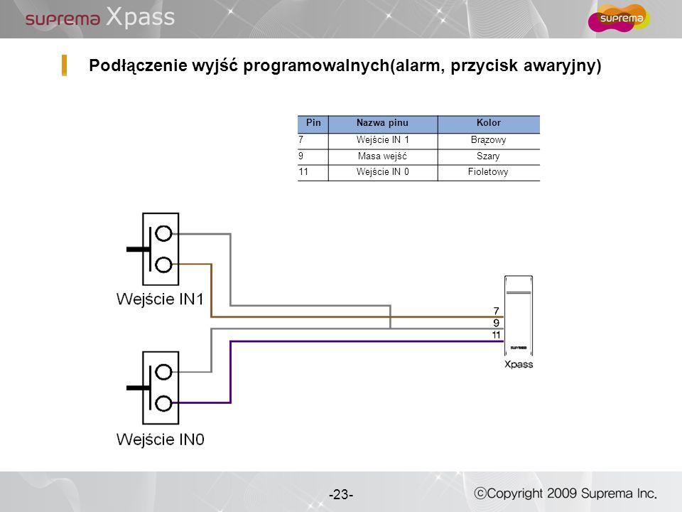 23 - -23- Podłączenie wyjść programowalnych(alarm, przycisk awaryjny) PinNazwa pinuKolor 7Wejście IN 1Brązowy 9Masa wejśćSzary 11Wejście IN 0Fioletowy