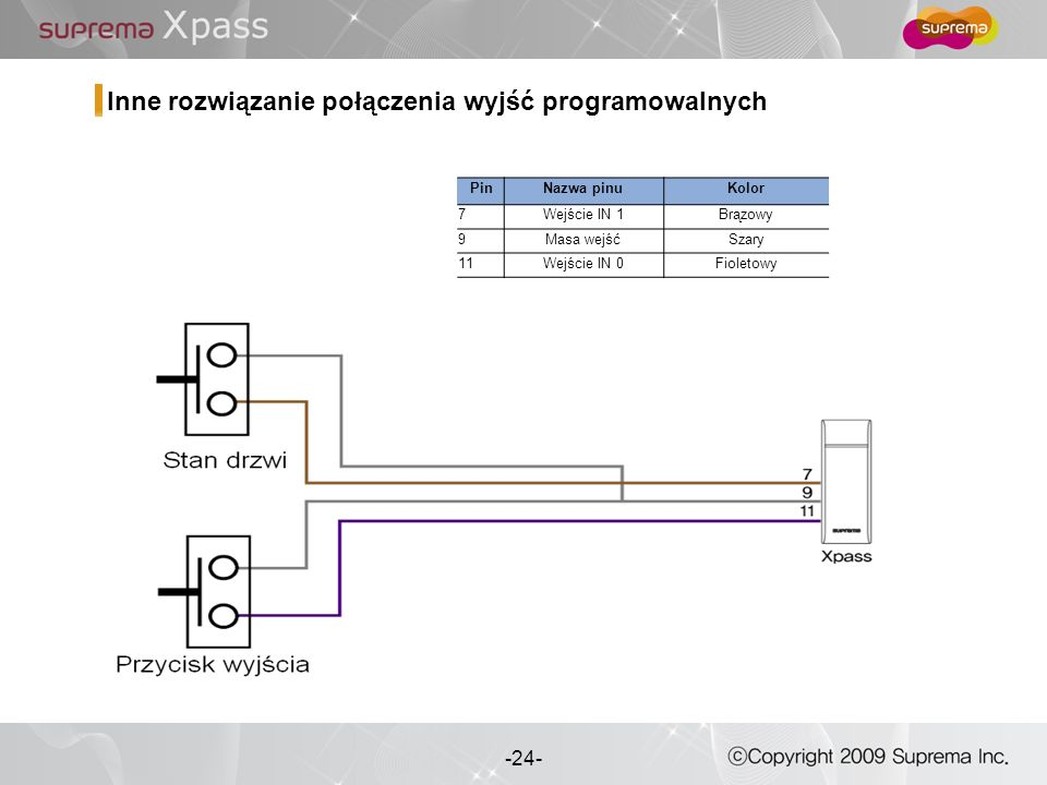24 - -24- Inne rozwiązanie połączenia wyjść programowalnych PinNazwa pinuKolor 7Wejście IN 1Brązowy 9Masa wejśćSzary 11Wejście IN 0Fioletowy