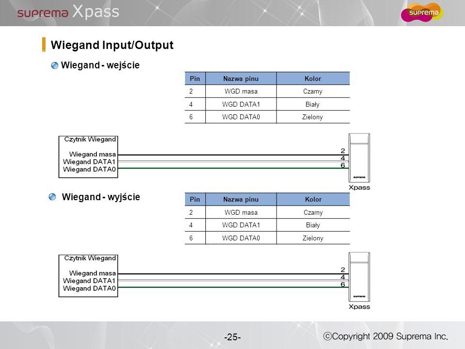 25 - -25- Wiegand - wejście Wiegand Input/Output Wiegand - wyjście PinNazwa pinuKolor 2WGD masaCzarny 4WGD DATA1Biały 6WGD DATA0Zielony PinNazwa pinuK
