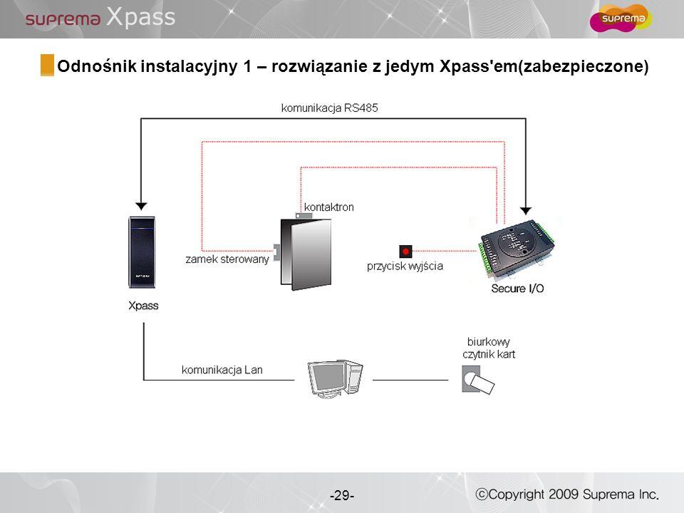 29 - -29- Odnośnik instalacyjny 1 – rozwiązanie z jedym Xpass'em(zabezpieczone)