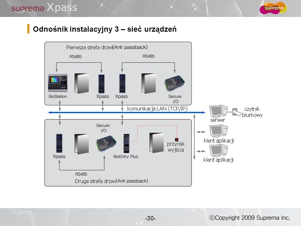 30 - -30- Odnośnik instalacyjny 3 – sieć urządzeń