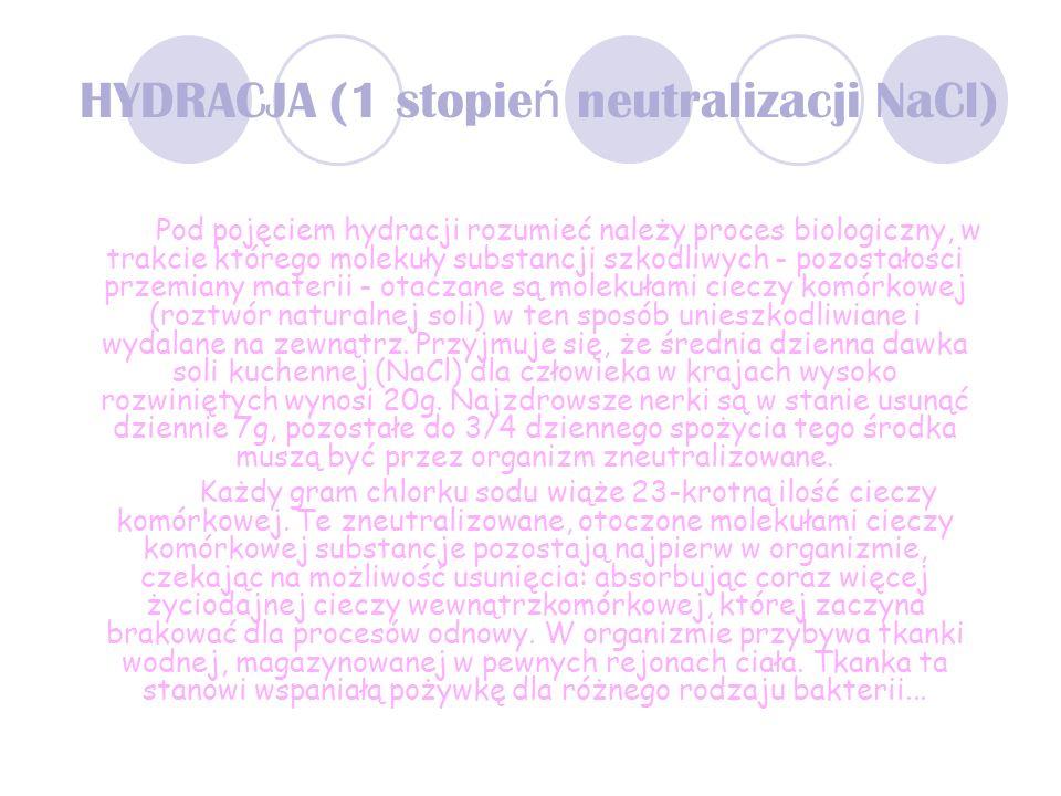 KRYSTALIZACJA (2 stopień neutralizacji NaCl) Hydracja ma tylko ograniczony zakres działania, zależny od ilości zbędnej cieczy komórkowej o organizmie.