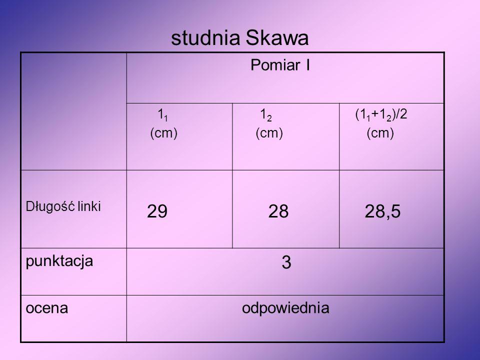 studnia Skawa Pomiar I 1 1 (cm) 1 2 (cm) (1 1 +1 2 )/2 (cm) Długość linki 29 28 28,5 punktacja 3 ocena odpowiednia