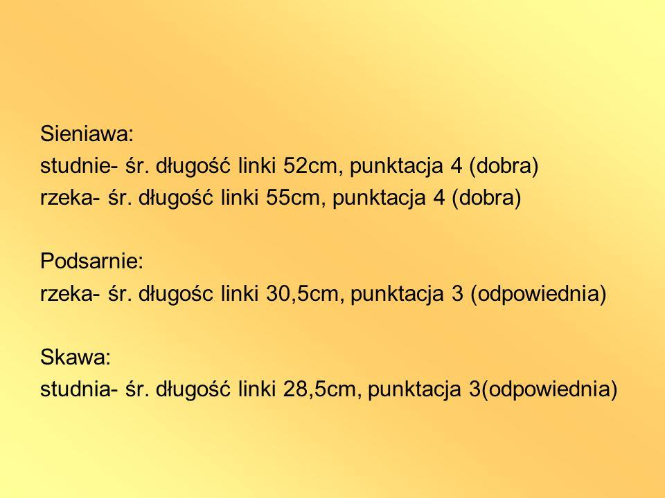 Sieniawa: studnie- śr.długość linki 52cm, punktacja 4 (dobra) rzeka- śr.