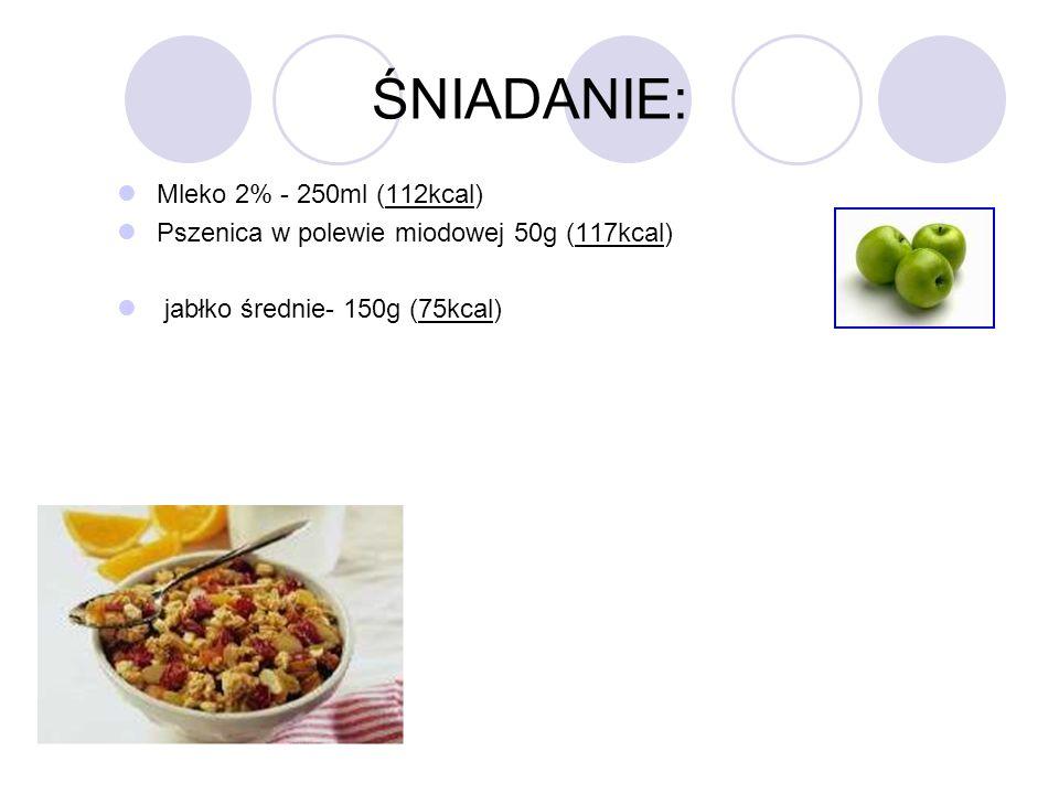 ŚNIADANIE: Mleko 2% - 250ml (112kcal) Pszenica w polewie miodowej 50g (117kcal) jabłko średnie- 150g (75kcal)