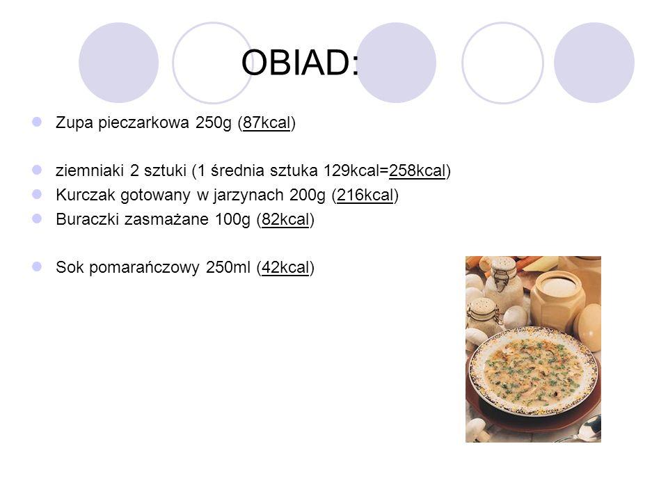 OBIAD: Zupa pieczarkowa 250g (87kcal) ziemniaki 2 sztuki (1 średnia sztuka 129kcal=258kcal) Kurczak gotowany w jarzynach 200g (216kcal) Buraczki zasma