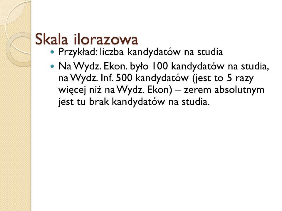 Skala ilorazowa Przykład: liczba kandydatów na studia Na Wydz. Ekon. było 100 kandydatów na studia, na Wydz. Inf. 500 kandydatów (jest to 5 razy więce