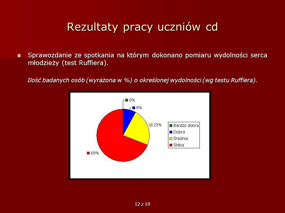 12 z 19 Rezultaty pracy uczniów cd Sprawozdanie ze spotkania na którym dokonano pomiaru wydolności serca młodzieży (test Ruffiera). Sprawozdanie ze sp