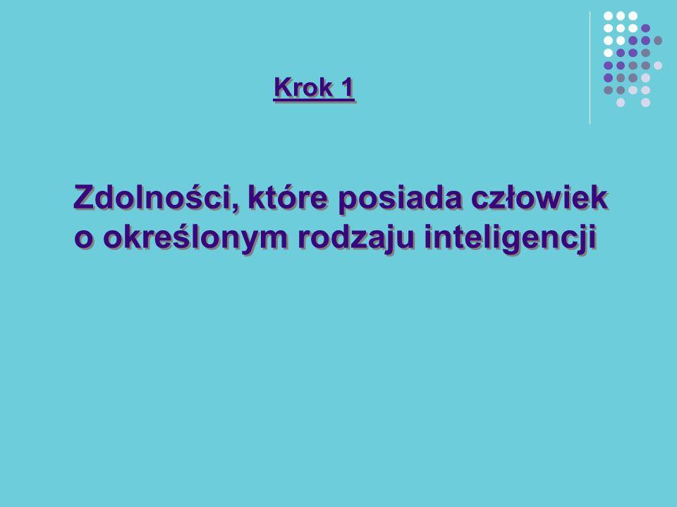 Zdolności, które posiada człowiek o określonym rodzaju inteligencji Krok 1