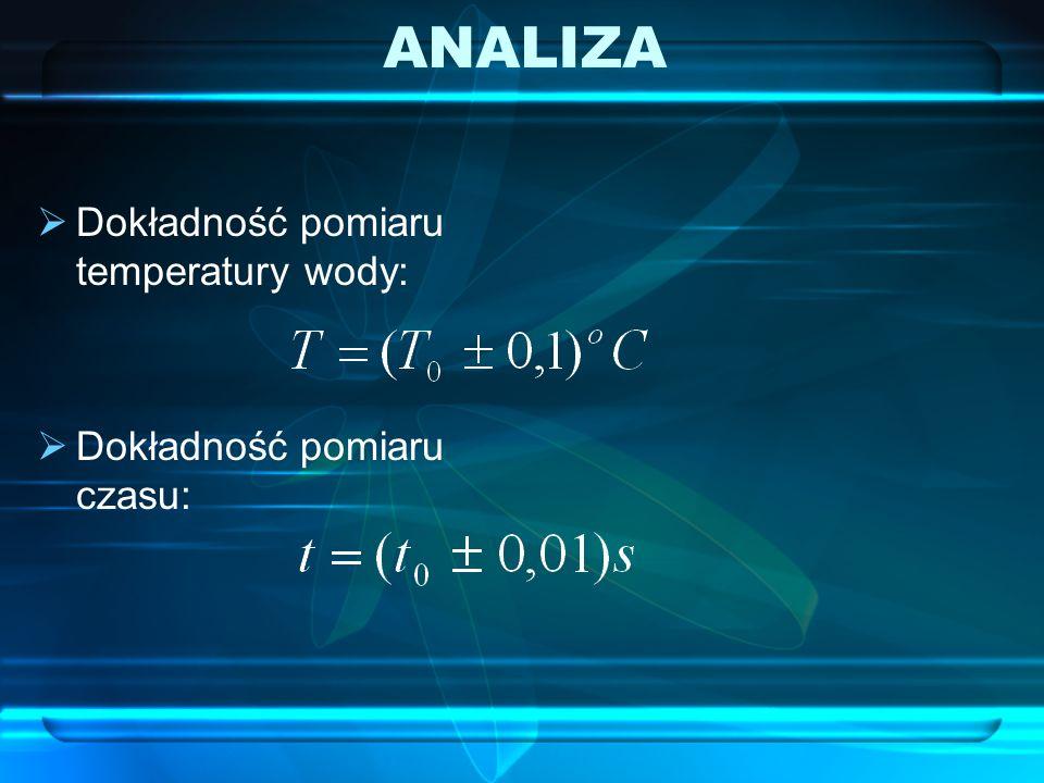 ANALIZA Dokładność pomiaru temperatury wody: Dokładność pomiaru czasu: