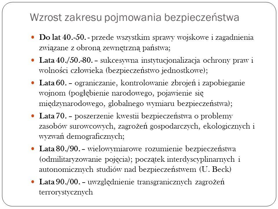 Porządek, bezpieczeństwo i… Funkcjonowanie obywateli i instytucji Bezpiecze ń stwo publiczne Porz ą dek publiczny