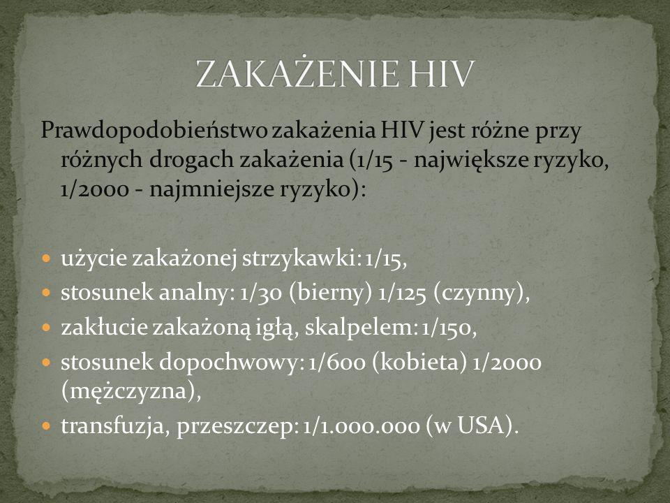 Prawdopodobieństwo zakażenia HIV jest różne przy różnych drogach zakażenia (1/15 - największe ryzyko, 1/2000 - najmniejsze ryzyko): użycie zakażonej s