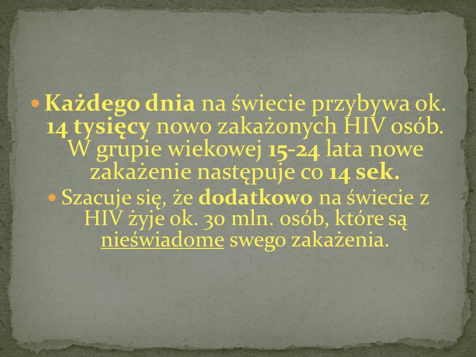 Każdego dnia na świecie przybywa ok. 14 tysięcy nowo zakażonych HIV osób. W grupie wiekowej 15-24 lata nowe zakażenie następuje co 14 sek. Szacuje się