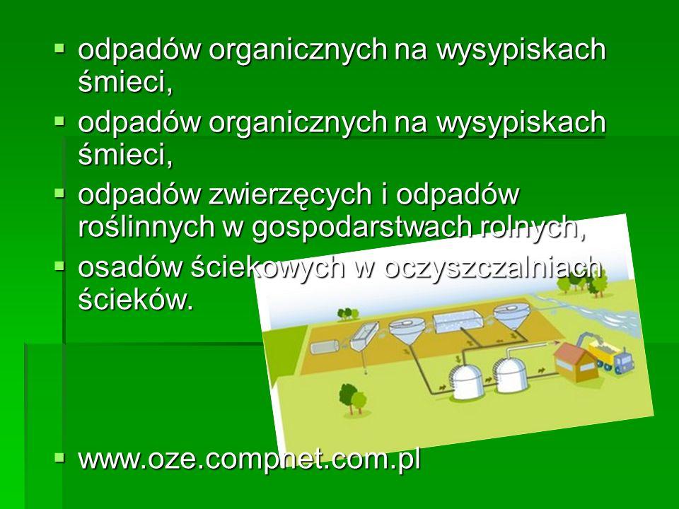 odpadów organicznych na wysypiskach śmieci, odpadów organicznych na wysypiskach śmieci, odpadów zwierzęcych i odpadów roślinnych w gospodarstwach roln