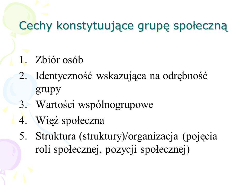 Cechy konstytuujące grupę społeczną 1.Zbiór osób 2.Identyczność wskazująca na odrębność grupy 3.Wartości wspólnogrupowe 4.Więź społeczna 5.Struktura (