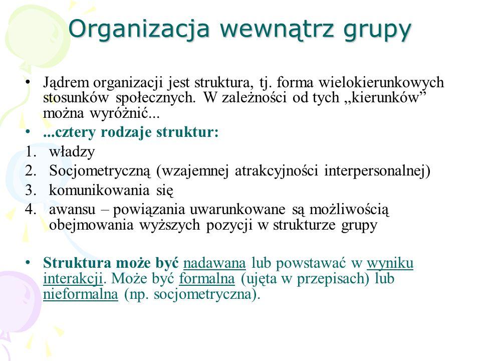 Organizacja wewnątrz grupy Jądrem organizacji jest struktura, tj. forma wielokierunkowych stosunków społecznych. W zależności od tych kierunków można