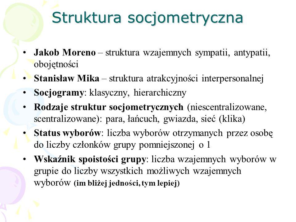 Struktura socjometryczna Jakob Moreno – struktura wzajemnych sympatii, antypatii, obojętności Stanisław Mika – struktura atrakcyjności interpersonalne