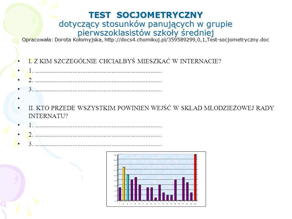 TEST SOCJOMETRYCZNY dotyczący stosunków panujących w grupie pierwszoklasistów szkoły średniej Opracowała: Dorota Kołomyjska, http://docs4.chomikuj.pl/