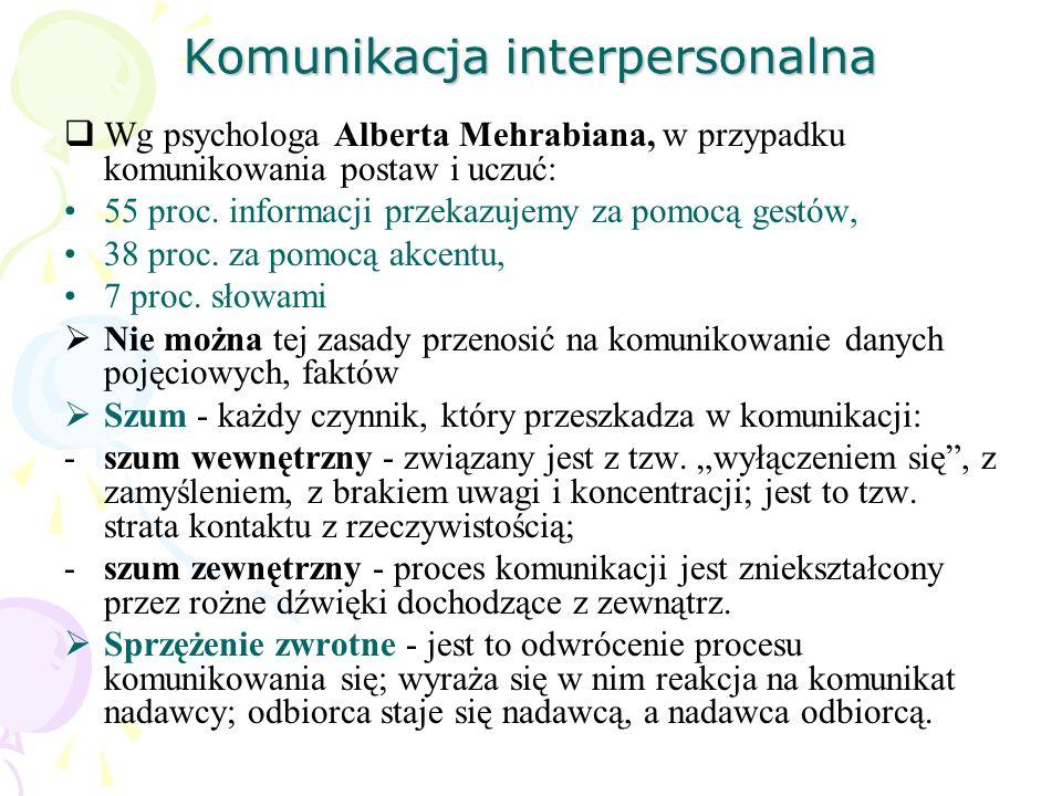 Komunikacja interpersonalna Wg psychologa Alberta Mehrabiana, w przypadku komunikowania postaw i uczuć: 55 proc. informacji przekazujemy za pomocą ges