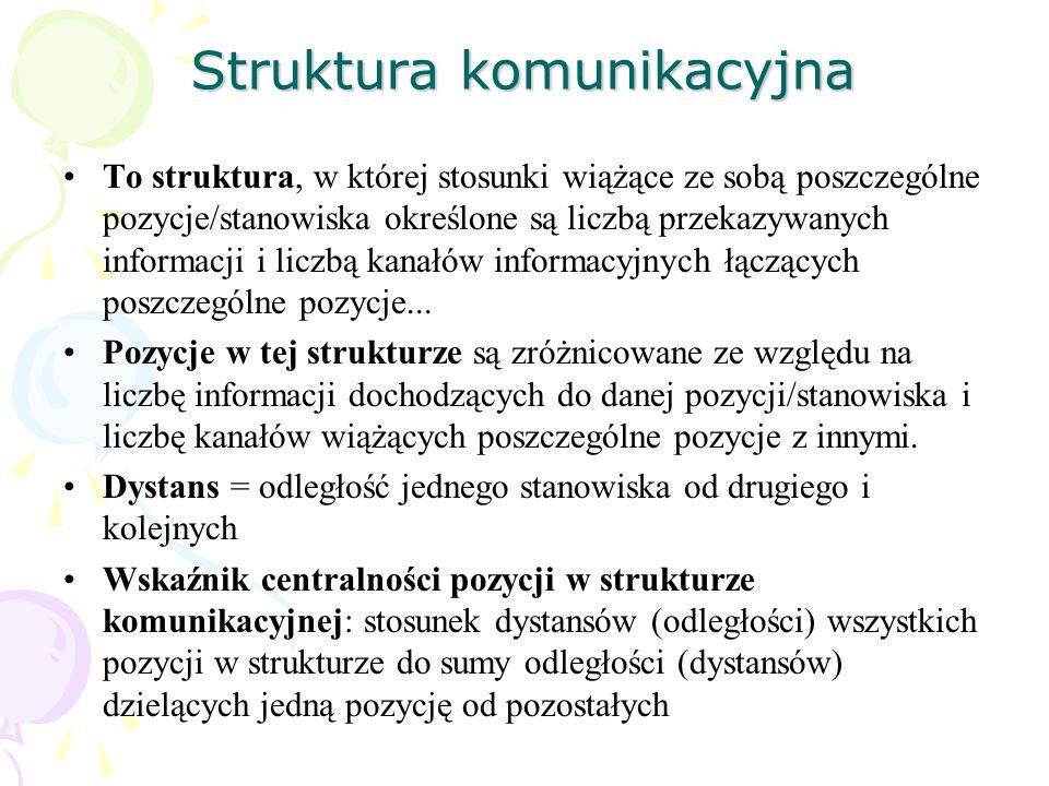Struktura komunikacyjna To struktura, w której stosunki wiążące ze sobą poszczególne pozycje/stanowiska określone są liczbą przekazywanych informacji