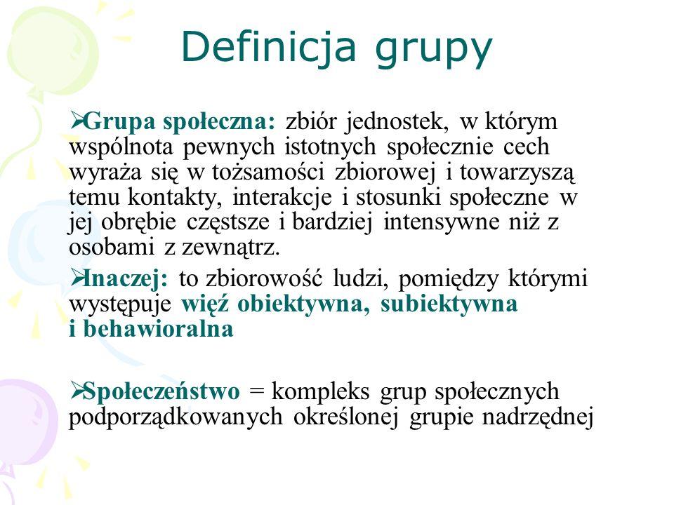 Definicja grupy Grupa społeczna: zbiór jednostek, w którym wspólnota pewnych istotnych społecznie cech wyraża się w tożsamości zbiorowej i towarzyszą