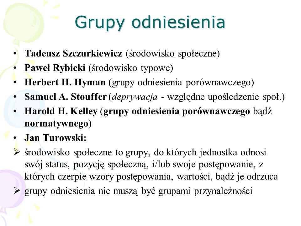 Grupy odniesienia Tadeusz Szczurkiewicz (środowisko społeczne) Paweł Rybicki (środowisko typowe) Herbert H. Hyman (grupy odniesienia porównawczego) Sa