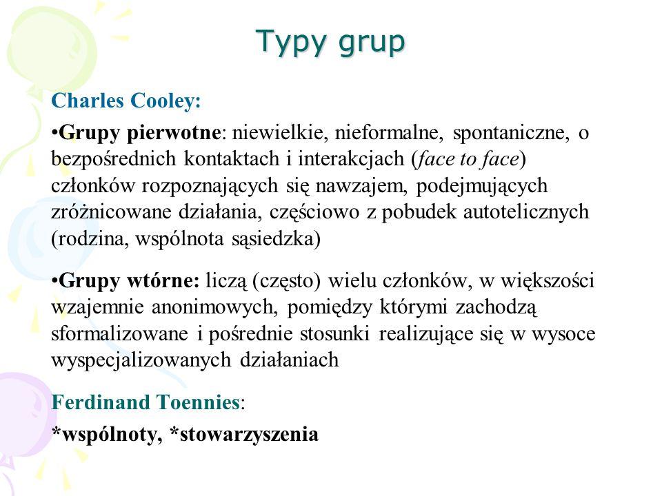 Typy grup Charles Cooley: Grupy pierwotne: niewielkie, nieformalne, spontaniczne, o bezpośrednich kontaktach i interakcjach (face to face) członków ro