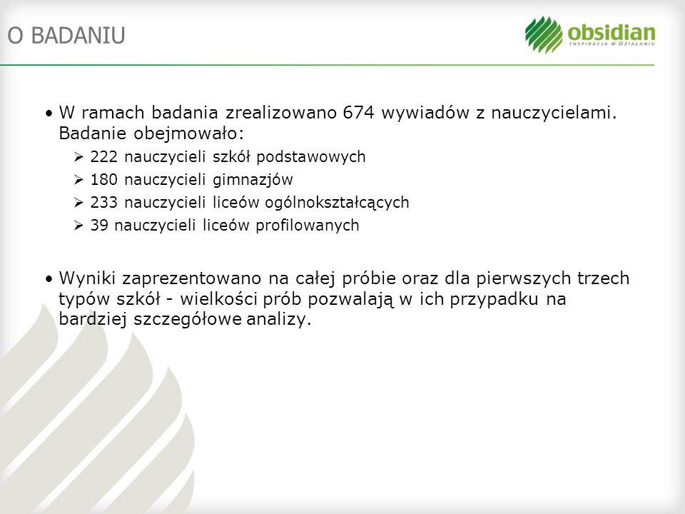 O BADANIU W ramach badania zrealizowano 674 wywiadów z nauczycielami. Badanie obejmowało: 222 nauczycieli szkół podstawowych 180 nauczycieli gimnazjów