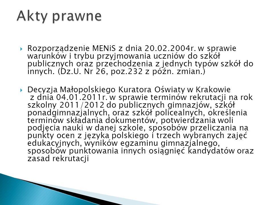 Rozporządzenie MENiS z dnia 20.02.2004r.