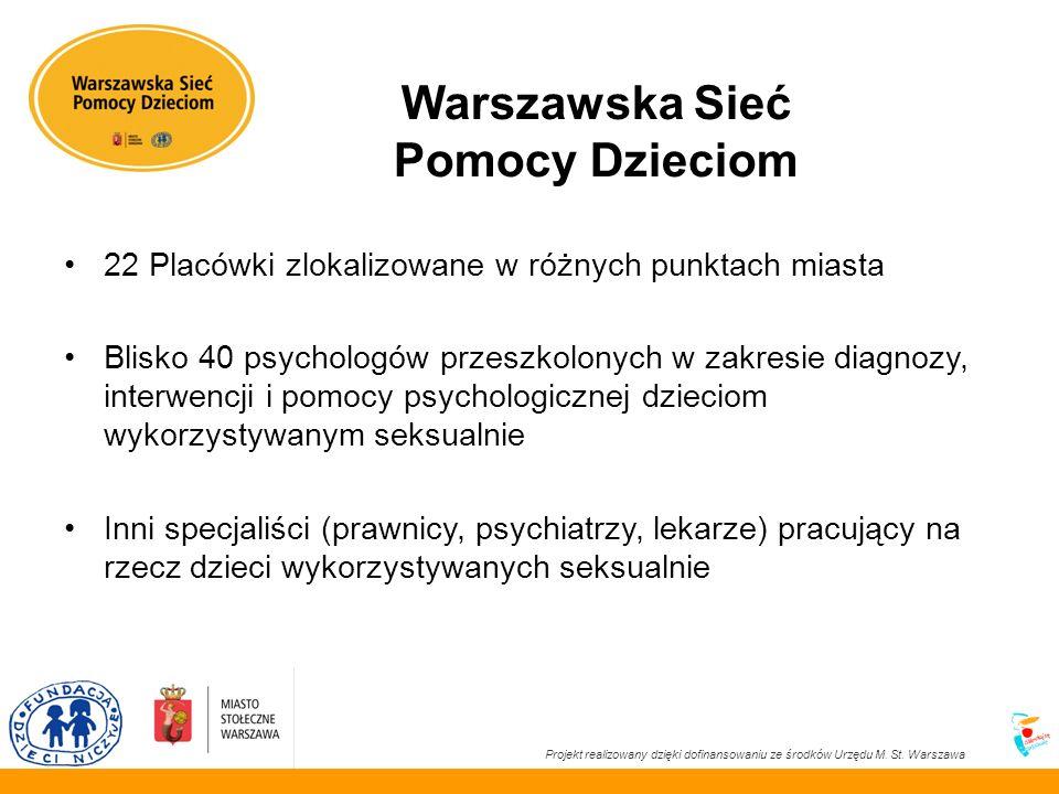 Warszawska Sieć Pomocy Dzieciom 22 Placówki zlokalizowane w różnych punktach miasta Blisko 40 psychologów przeszkolonych w zakresie diagnozy, interwencji i pomocy psychologicznej dzieciom wykorzystywanym seksualnie Inni specjaliści (prawnicy, psychiatrzy, lekarze) pracujący na rzecz dzieci wykorzystywanych seksualnie