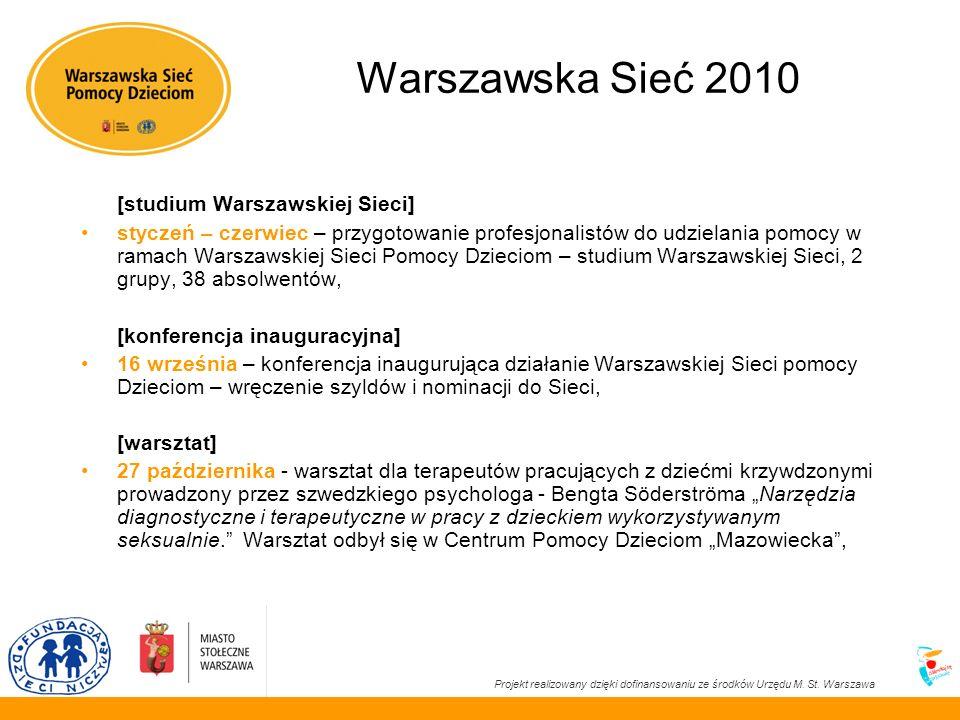 Projekt realizowany dzięki dofinansowaniu ze środków Urzędu M.
