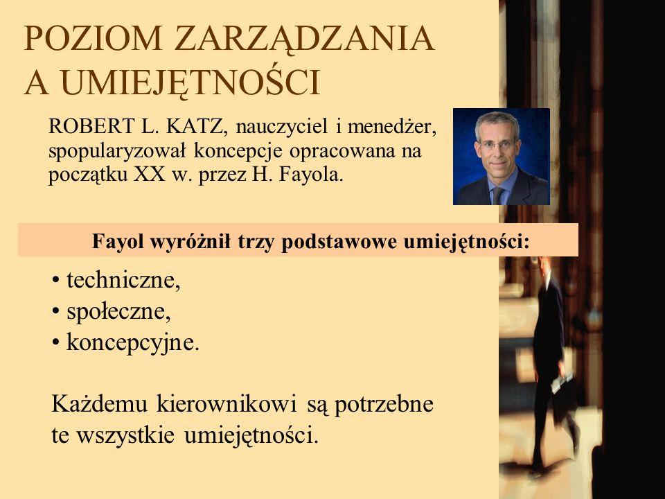 POZIOM ZARZĄDZANIA A UMIEJĘTNOŚCI ROBERT L. KATZ, nauczyciel i menedżer, spopularyzował koncepcje opracowana na początku XX w. przez H. Fayola. Fayol