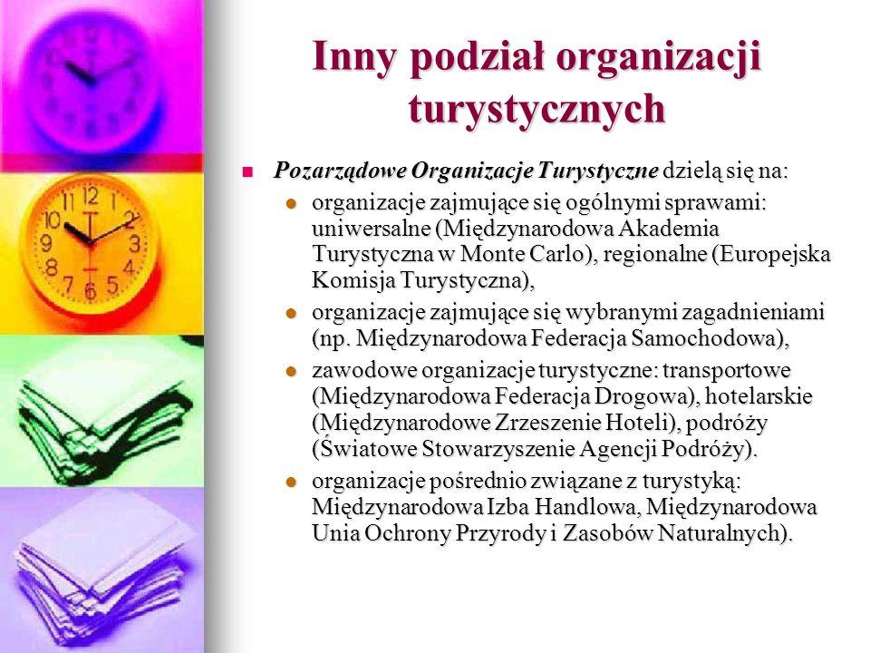 Inny podział organizacji turystycznych Pozarządowe Organizacje Turystyczne dzielą się na: Pozarządowe Organizacje Turystyczne dzielą się na: organizac